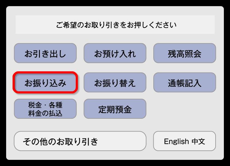 三井 住友 銀行 の 金融 機関 コード