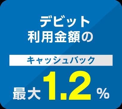 Visaデビット利用金額のキャッシュバック最大1.2%